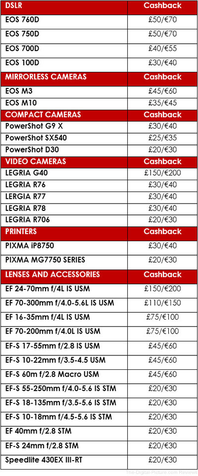 Canon UK Summer Cashback 2016
