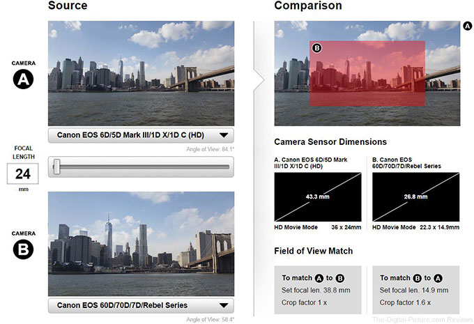 CDLC Field of View Comparator Tool