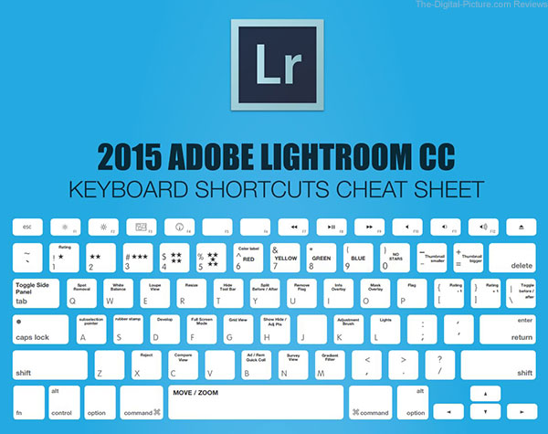 Lightroom CC Cheat Sheet Screenshot