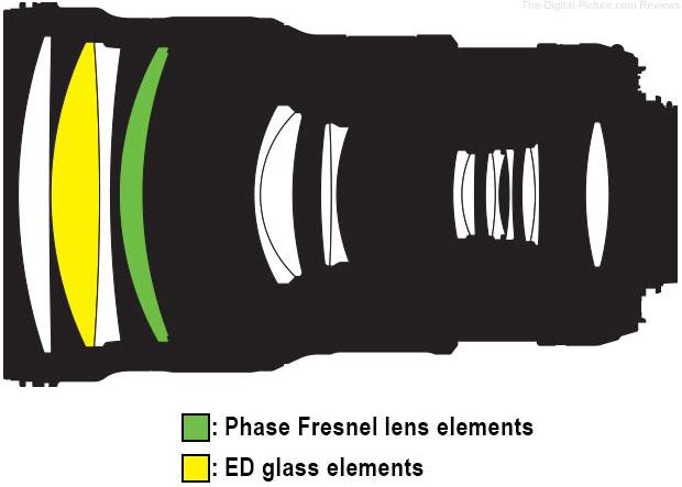 Nikon AF-S NIKKOR 300mm f/4E PF ED VR Lens Construction