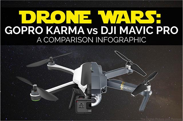 GoPro Karma vs. DJI Mavic Pro Infographic – Which Drone Should You Get?