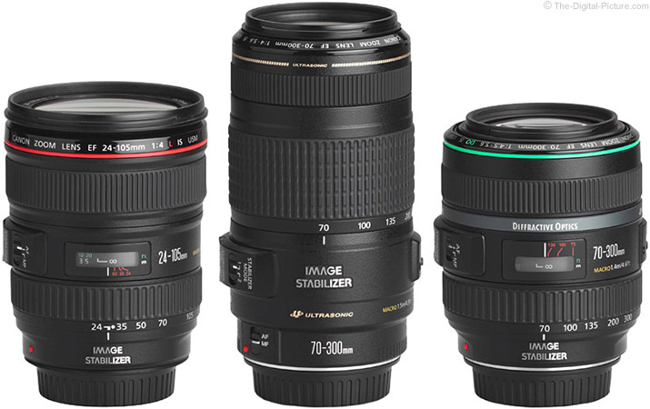 Canon Discontinues 3 Lenses
