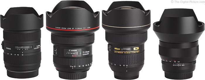 Extreme-Wide Angle Lenses