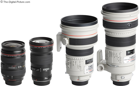 Canon EF 200mm f/1.8 L USM Lens Comparison