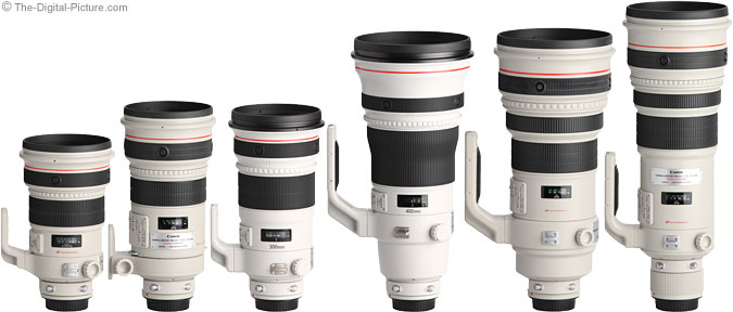 Canon EF 300mm f/2.8L IS II USM Lens Compared to other Canon Super Telephoto Lenses