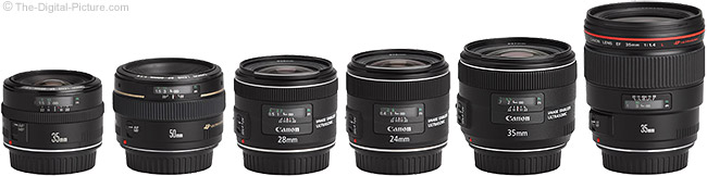 Canon EF 35mm f/2 IS USM Lens Compared to Similar Lenses