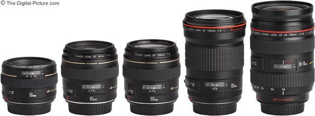 Canon EF 135mm f/2 L USM Lens Comparison