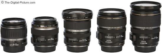 Canon EF-S Lens Size Comparison