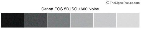 Canon EOS 5D ISO 1600 Noise