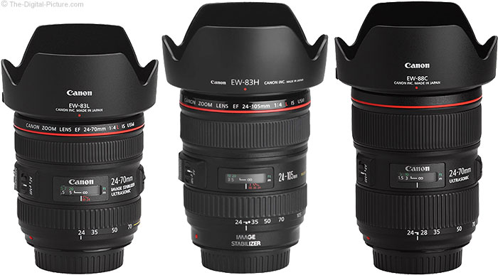 Canon's Ultimate EOS 5Ds and 5Ds R General Purpose Lenses