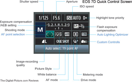 7D Quick Control Screen