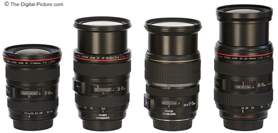 Canon Zoom Lens Size Comparison - All Lens Shown Fully Extended
