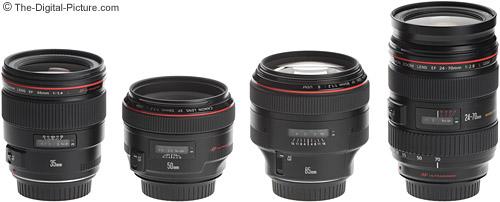 Canon L Lens Size Comparison
