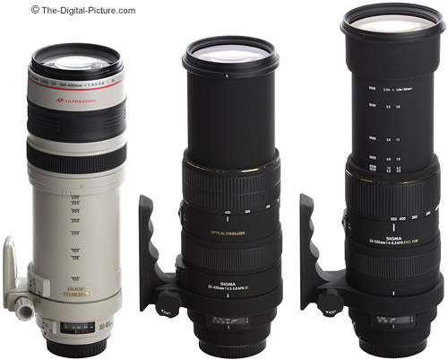 Canon and Sigma Telephoto Super Zoom Lenses Extended