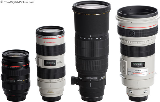 Sigma 120-300mm f/2.8 EX DG HSM Lens compared to 3 Canon f/2.8 Lenses