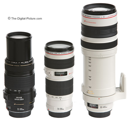 Canon Telephoto Zoom Lenses Size Comparison - Extended