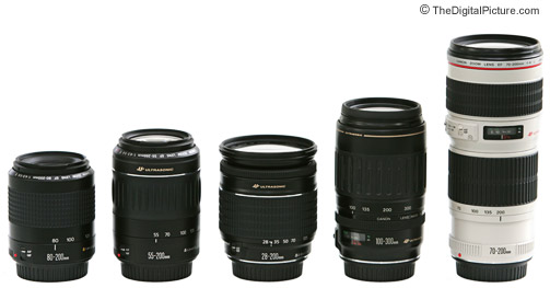 Canon Telephoto Zoom Lens Size So sánh