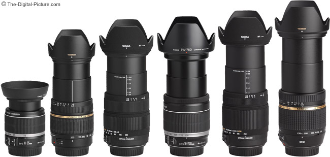 Tamron 18-200mm f/3.5-6.3 XR Di II Lens and Super Zoom Lens Size Comparison