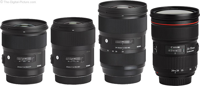 Sigma 24-35mm f/2 DG HSM Art Lens Compared to Similar Lenses