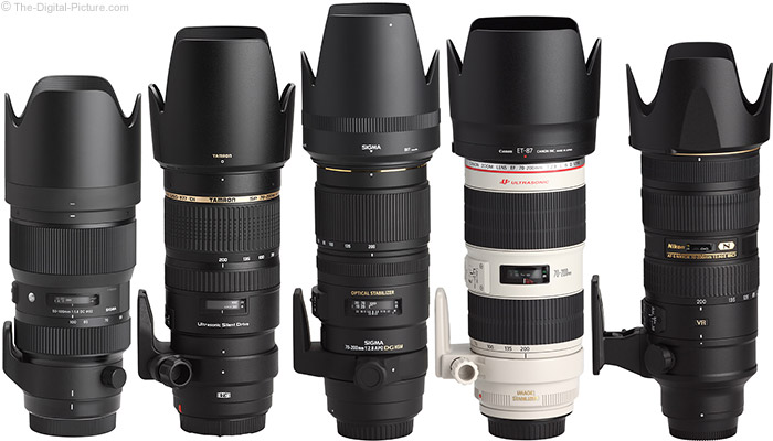 Sigma 50-100mm f/1.8 DC HSM Art Lens Compared to Similar Lenses with Hoods