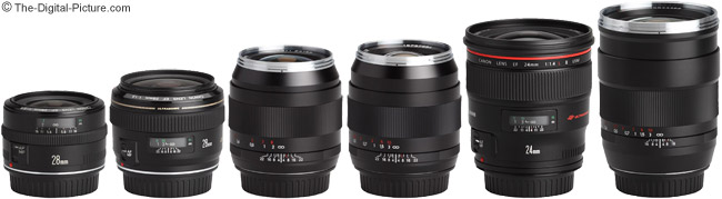 Zeiss 28mm f/2.0 Distagon T* ZE Lens Compared to Other 35mm Lenses
