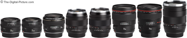 Zeiss 35mm f/1.4 Distagon T* ZE Lens Compared to Similar Lenses