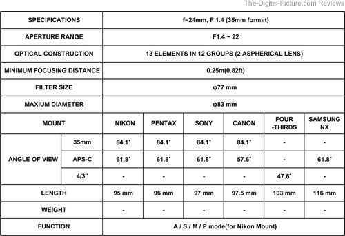Samyang 24mm f/1.4 ED AS UMC Lens Specifications