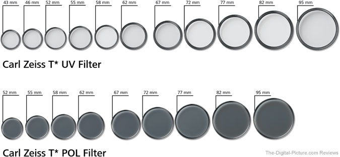 Carl Zeiss T* UV and Circular Polarizer Filters