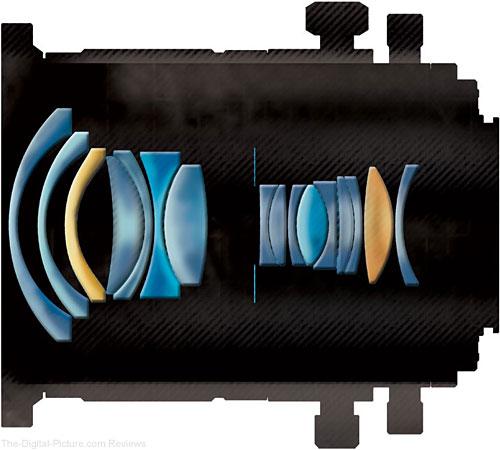 Samyang T-S 24mm 1:3.5 ED AS UMC Tilt-Shift Lens - 5