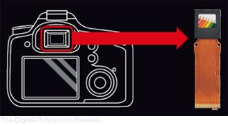 UltiMicron EVF Camera