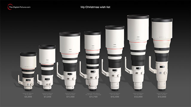 Starting Early This Year: David's Canon Christmas Wish (Drool) List