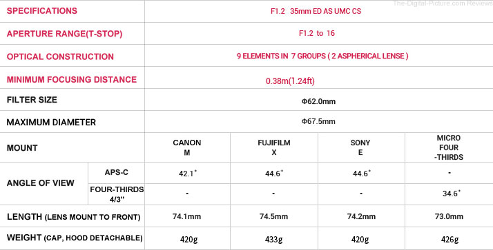 Samyang 35mm f 1.2 ED AS UMC CS Lens Specifications