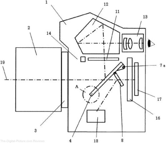 Canon Hybrid Viewfinder Patent Image