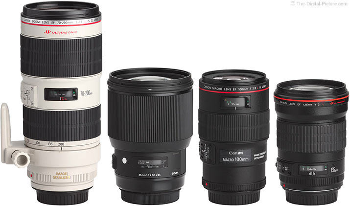 What is a portrait lens?