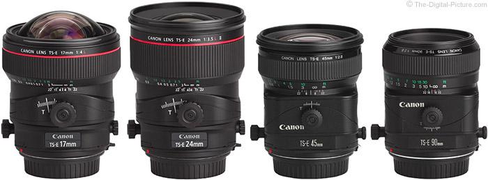 What Is a Tilt-Shift Lens?
