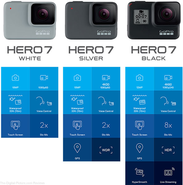 GoPro Hero 7 Series Comparison