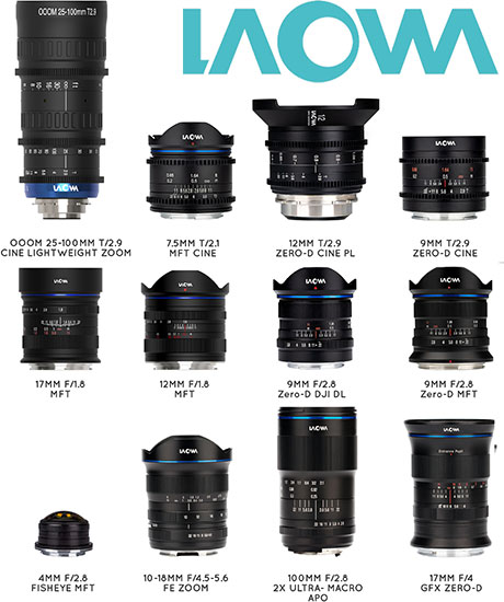 Laowa photokina 2018 Lens Announcements