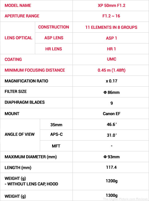 Samyang XP 50mm f 1.2 Lens Specifications