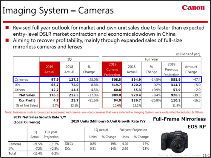 Canon 1 2019 Presentation Material Screenshot
