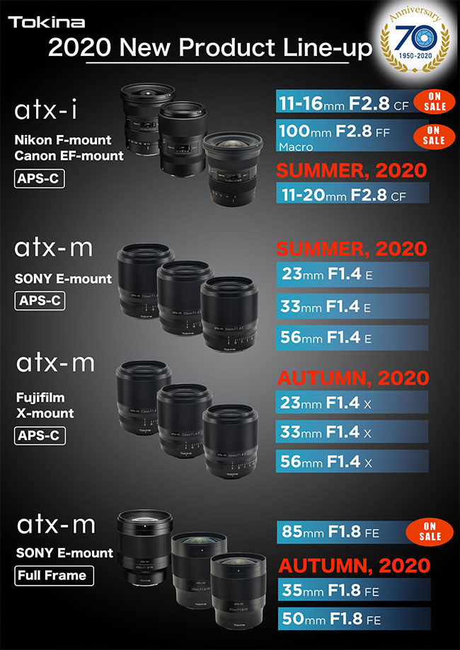 Tokina 2020 Lens Development Announcement