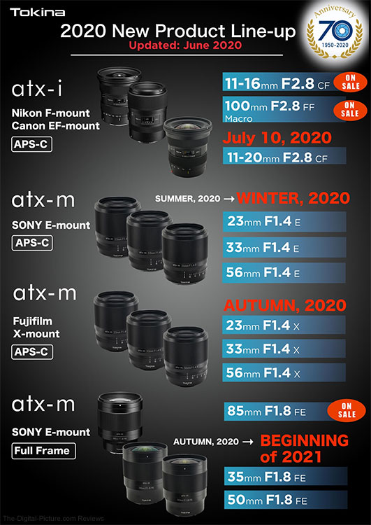 Tokina 2020 New Product Line-Up