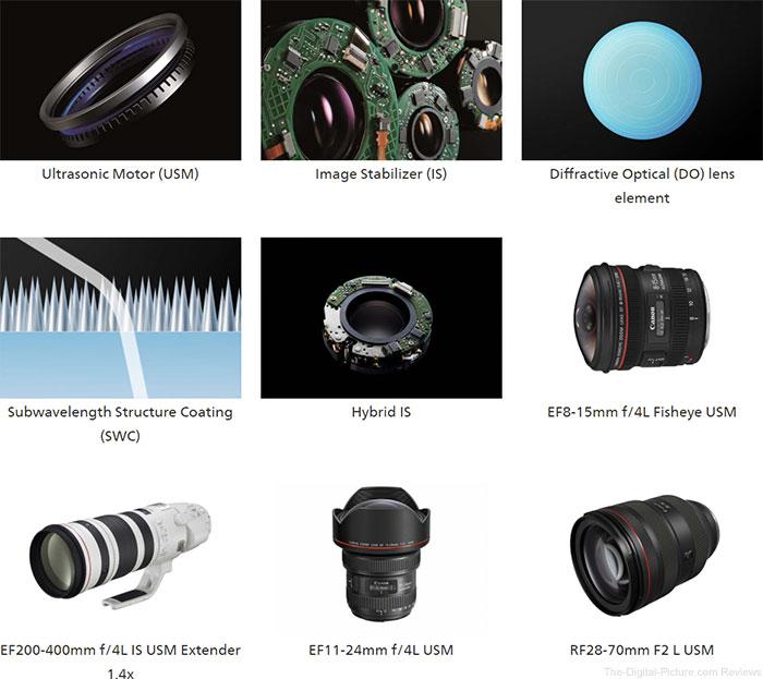 Canon Technologies