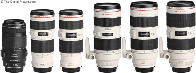 Canon Telephoto Zoom Lens Comparison