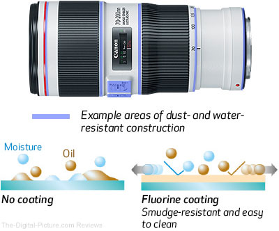 Canon EF 70-200mm f/4L IS II USM Lens Weather Sealing