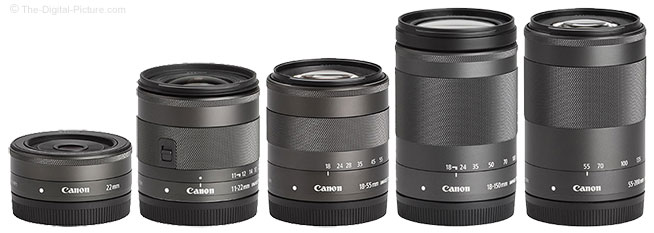 Canon EF-M Lens Lineup (March 2018)
