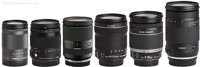 Canon EF-M 18-150mm f/3.5-6.3 IS STM Lens Comparison