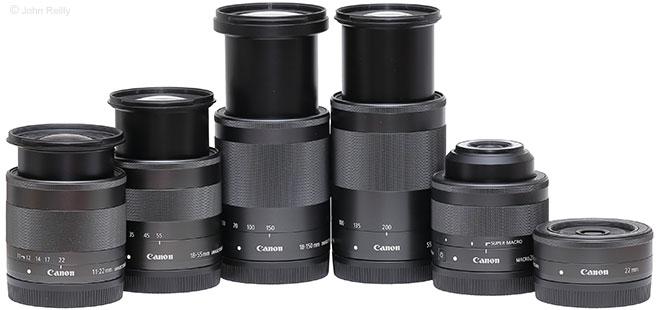 Canon EF-M Lenses Extended