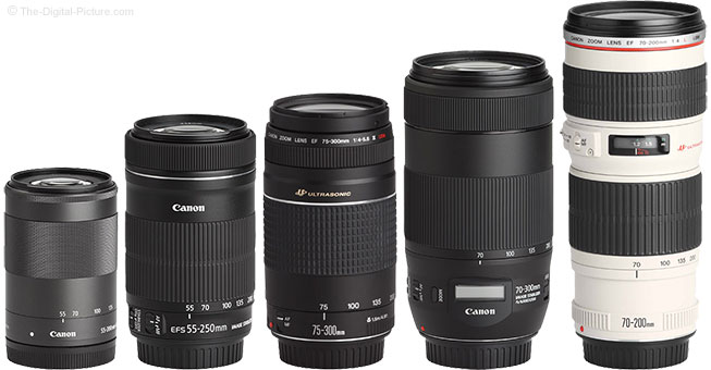 Canon EF-M 55-200mm f/4.5-6.3 IS STM Lens Comparison