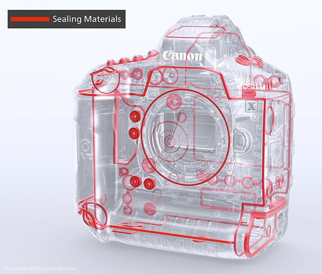 Canon EOS-1D X Mark III DSLR Camera Weather Sealing
