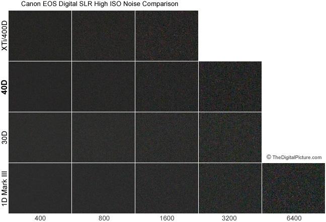 40D high ISO noise comparison
